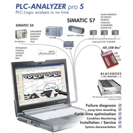 PLC-ANALYZER
